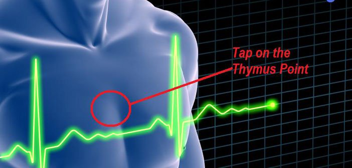 The Happiness Point – Energy 4 Life Thymus Tapping